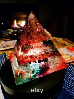 Custom Intentions Pyramid