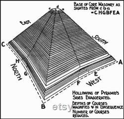 The Talia Pyramid 8 sided Giza pyramid with copper legs